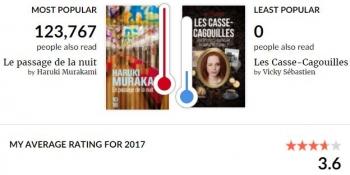 goodreads 2017_04.JPG